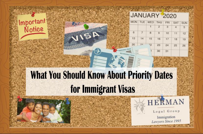Immigrant Visas Priority Dates